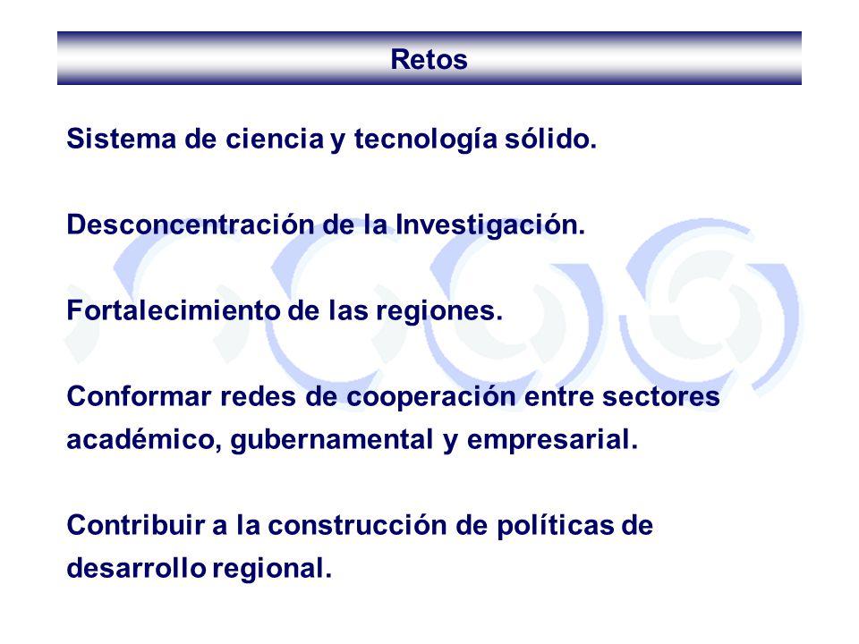 Sistema de ciencia y tecnología sólido. Desconcentración de la Investigación. Fortalecimiento de las regiones. Conformar redes de cooperación entre se