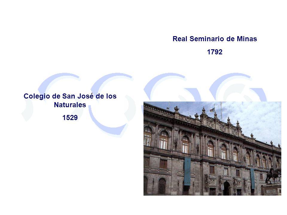 Colegio de San José de los Naturales 1529 Real Seminario de Minas 1792