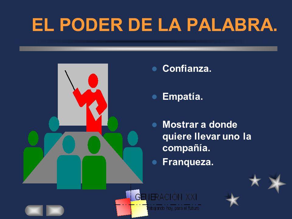 INGREDIENTES DE LOS LÍDERES PARA SOSTENER CONFIANZA Constancia. Congruencia. Confiabilidad. Integridad.