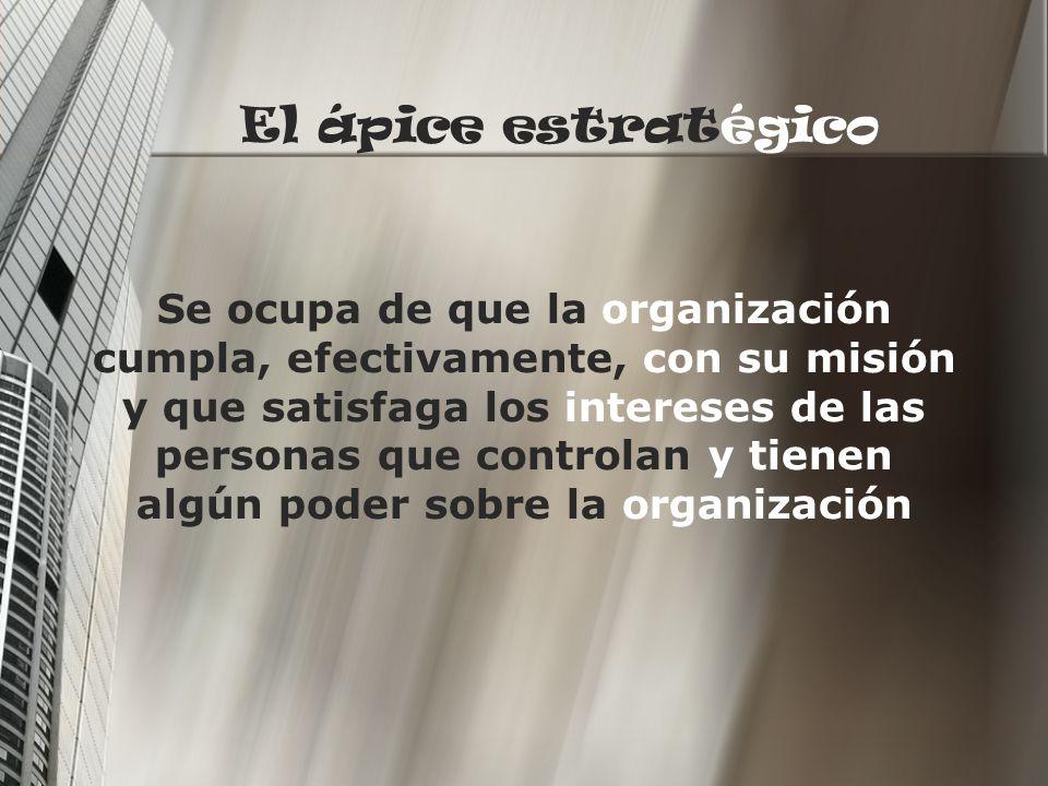 El ápice estratégico Se ocupa de que la organización cumpla, efectivamente, con su misión y que satisfaga los intereses de las personas que controlan