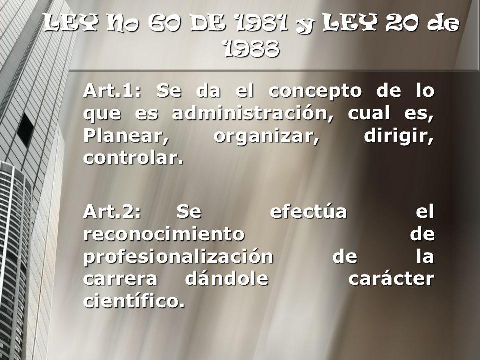 LEY No 60 DE 1981 y LEY 20 de 1988 Art.1: Se da el concepto de lo que es administración, cual es, Planear, organizar, dirigir, controlar. Art.2: Se ef