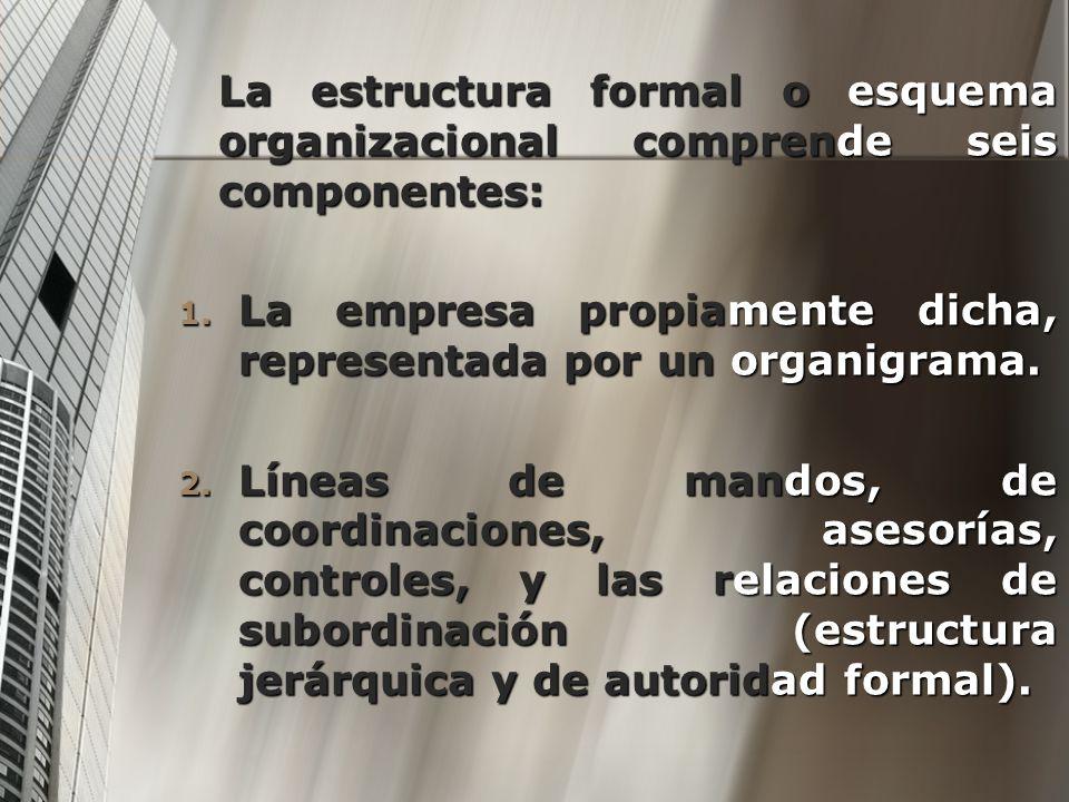 La estructura formal o esquema organizacional comprende seis componentes: 1. La empresa propiamente dicha, representada por un organigrama. 2. Líneas