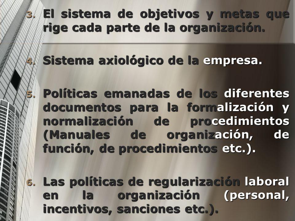 3. El sistema de objetivos y metas que rige cada parte de la organización. 4. Sistema axiológico de la empresa. 5. Políticas emanadas de los diferente