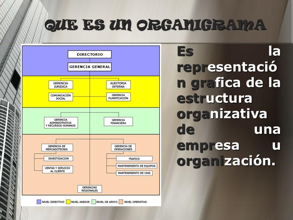 Estructura Informal: Estructura Informal: Es la organización que surge espontánea y naturalmente entre las personas que ocupan posiciones en la organización formal.