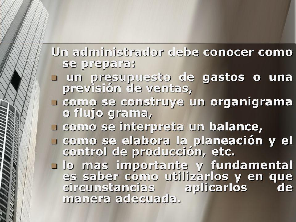 Un administrador debe conocer como se prepara: un presupuesto de gastos o una previsión de ventas, un presupuesto de gastos o una previsión de ventas,