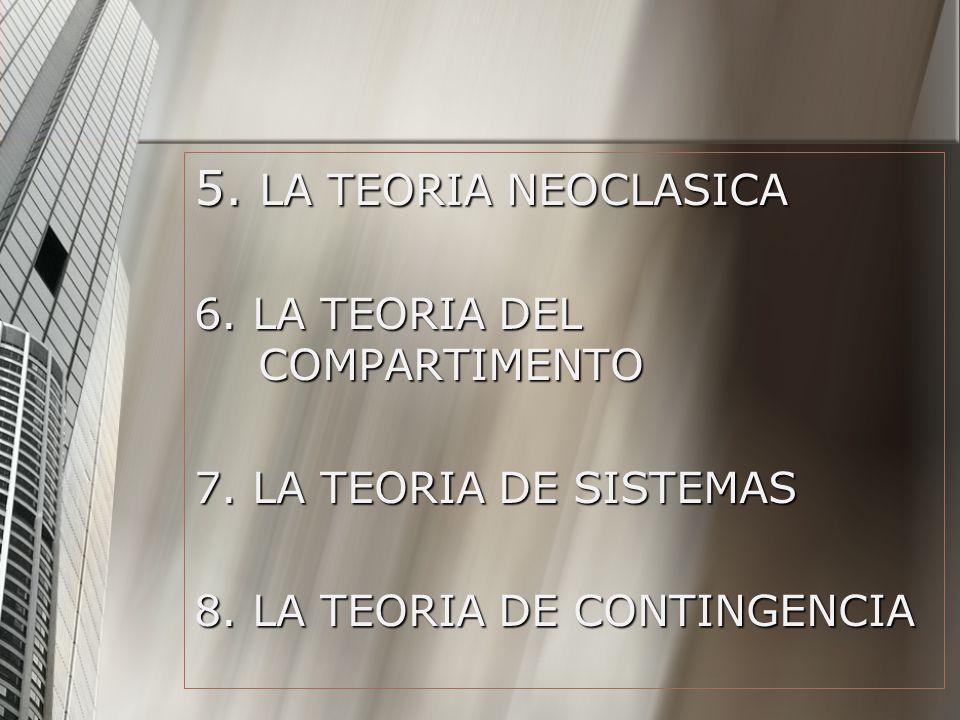5. LA TEORIA NEOCLASICA 6. LA TEORIA DEL COMPARTIMENTO 7. LA TEORIA DE SISTEMAS 8. LA TEORIA DE CONTINGENCIA