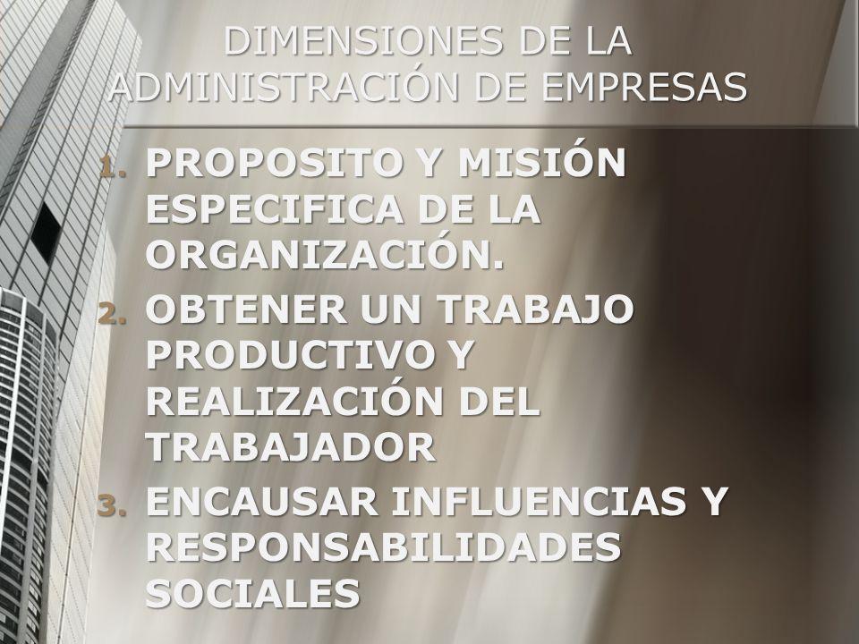 DIMENSIONES DE LA ADMINISTRACIÓN DE EMPRESAS 1. PROPOSITO Y MISIÓN ESPECIFICA DE LA ORGANIZACIÓN. 2. OBTENER UN TRABAJO PRODUCTIVO Y REALIZACIÓN DEL T
