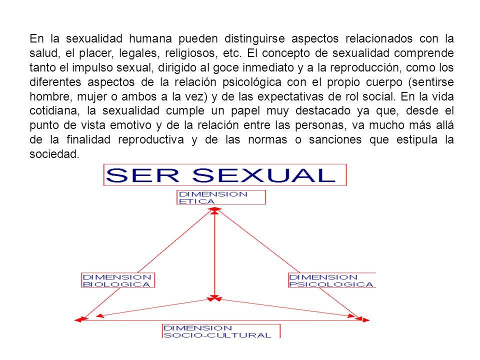 En la sexualidad humana pueden distinguirse aspectos relacionados con la salud, el placer, legales, religiosos, etc. El concepto de sexualidad compren