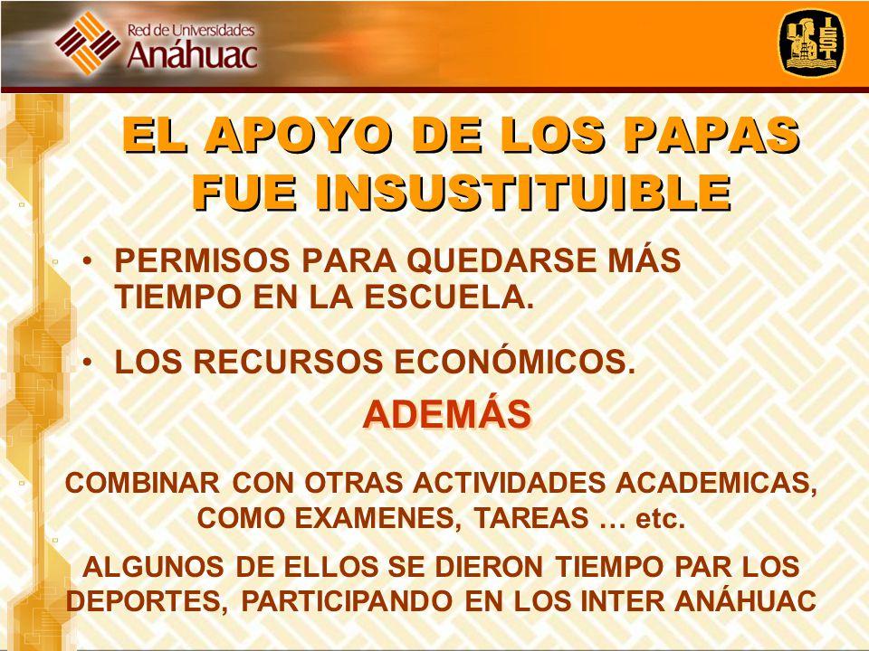 EL APOYO DE LOS PAPAS FUE INSUSTITUIBLE PERMISOS PARA QUEDARSE MÁS TIEMPO EN LA ESCUELA. LOS RECURSOS ECONÓMICOS. COMBINAR CON OTRAS ACTIVIDADES ACADE