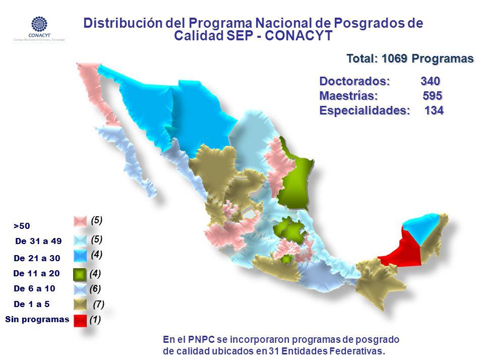 Total: 1069 Programas >50 Sin programas De 1 a 5 De 6 a 10 De 11 a 20 De 21 a 30 (1) (7) (4) (6) (4) (5) De 31 a 49 En el PNPC se incorporaron program