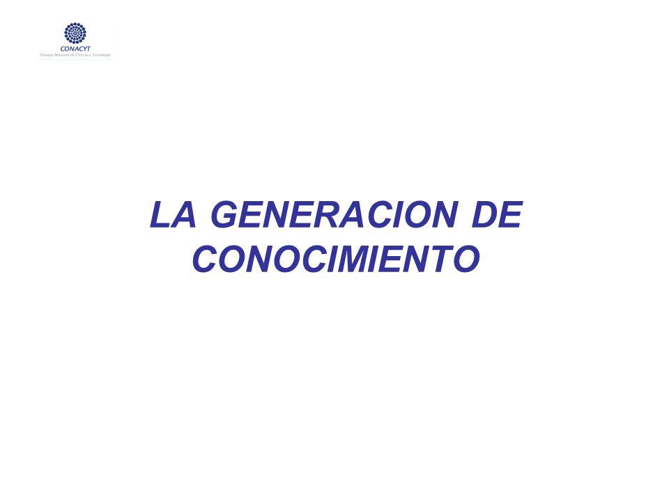 LA GENERACION DE CONOCIMIENTO