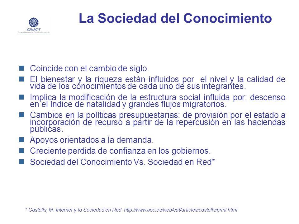La Sociedad del Conocimiento Coincide con el cambio de siglo. El bienestar y la riqueza están influidos por el nivel y la calidad de vida de los conoc