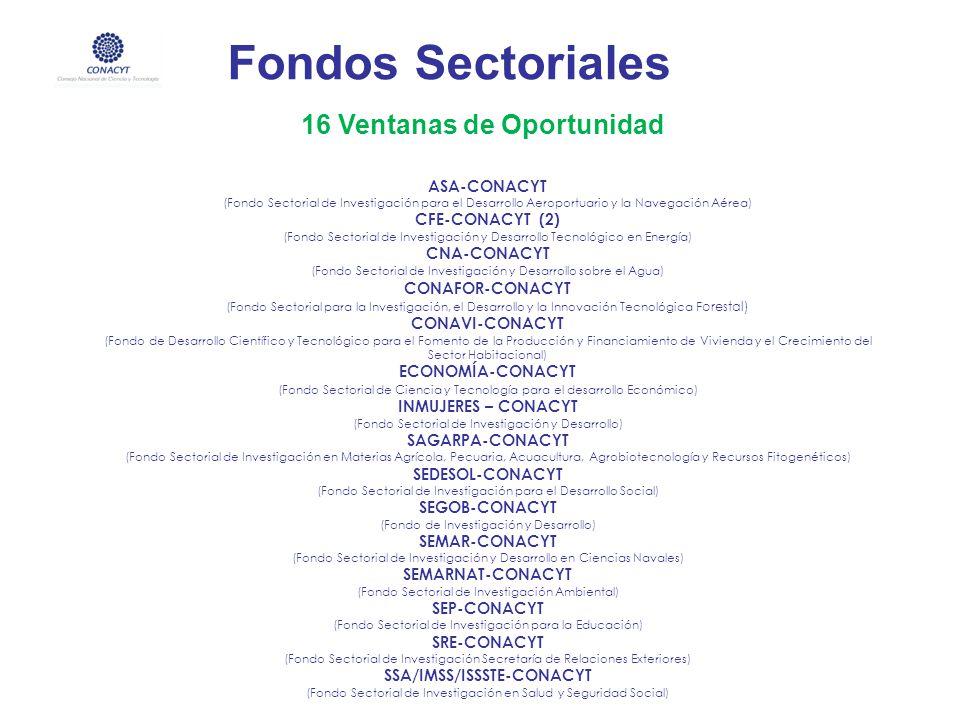 Fondos Sectoriales 16 Ventanas de Oportunidad ASA-CONACYT (Fondo Sectorial de Investigación para el Desarrollo Aeroportuario y la Navegación Aérea) CF