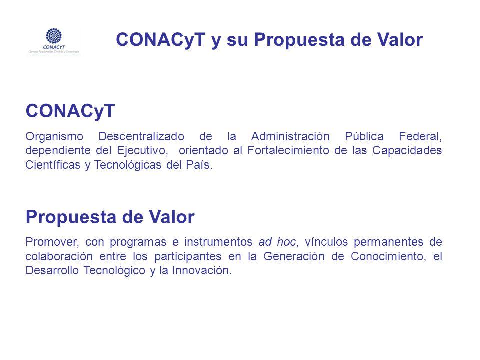 CONACyT y su Propuesta de Valor CONACyT Organismo Descentralizado de la Administración Pública Federal, dependiente del Ejecutivo, orientado al Fortal