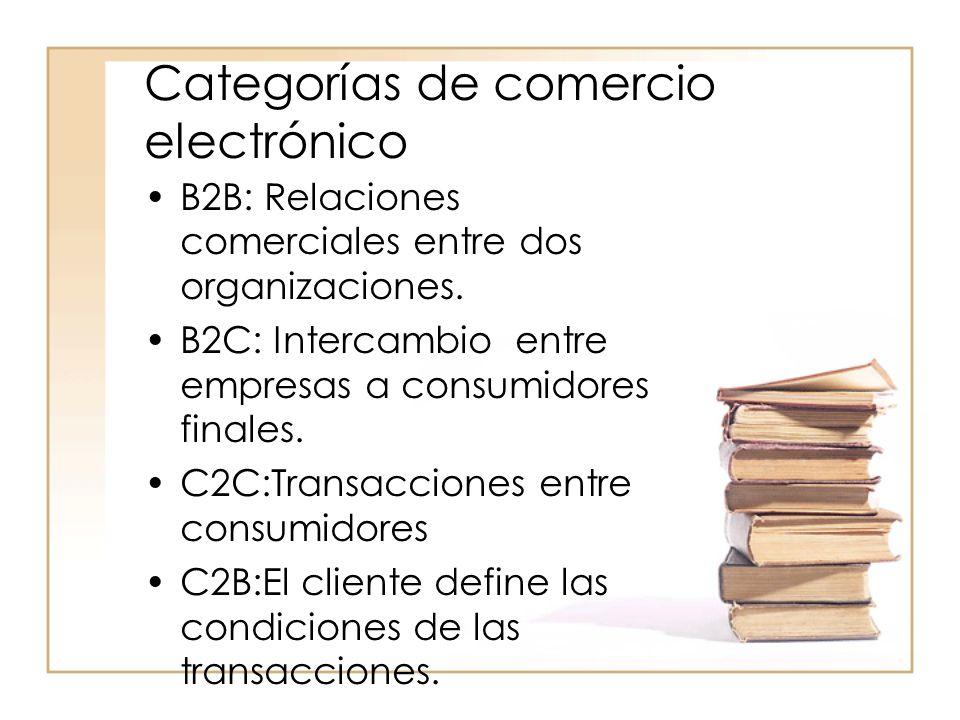 Categorías de comercio electrónico B2B: Relaciones comerciales entre dos organizaciones. B2C: Intercambio entre empresas a consumidores finales. C2C:T