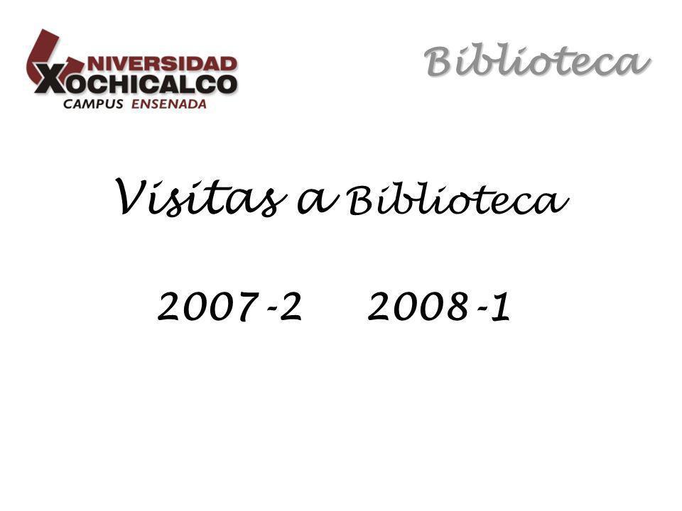 Biblioteca Visitas a Biblioteca 2007-2 2008-1
