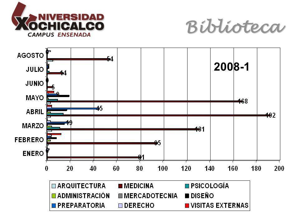 Biblioteca 2008-1