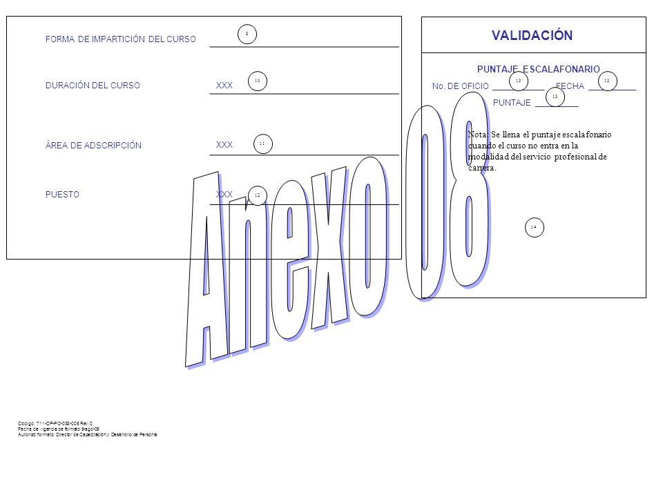VALIDACIÓN No. DE OFICIO ___________FECHA __________ PUNTAJE _________ PUNTAJE ESCALAFONARIO Nota: Se llena el puntaje escalafonario cuando el curso n