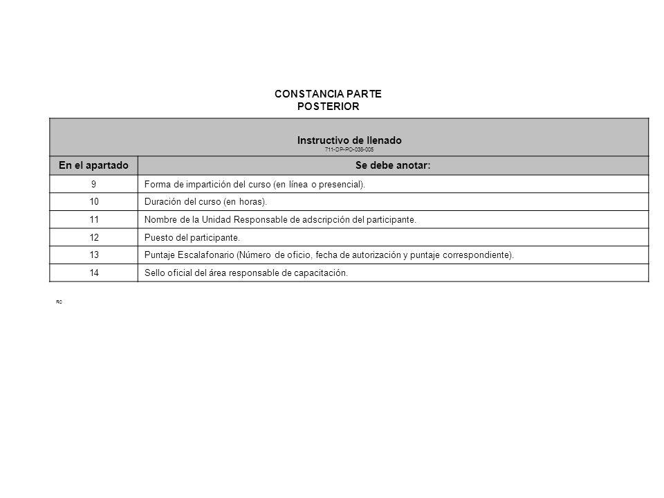 CONSTANCIA PARTE POSTERIOR Instructivo de llenado 711-DP-PO-038-005 En el apartadoSe debe anotar: 9Forma de impartición del curso (en línea o presenci
