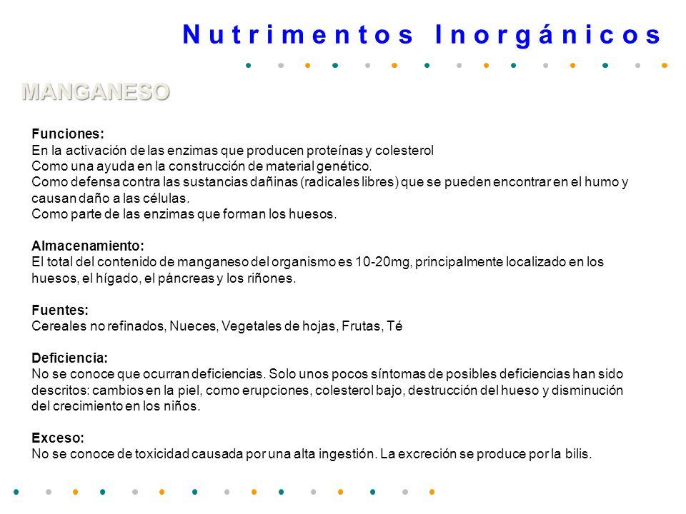 N u t r i m e n t o s I n o r g á n i c o s MANGANESO Funciones: En la activación de las enzimas que producen proteínas y colesterol Como una ayuda en