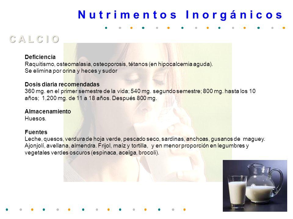 Edad Fósforo (mg/día) Consumo recomendado Fósforo (mg/día) Consumo recomendado 6-11 meses420 1-5 años470 6-9 años540 10-20 años700 Adultos >20 años600 Mujeres embarazadas700 Mujeres lactantes900