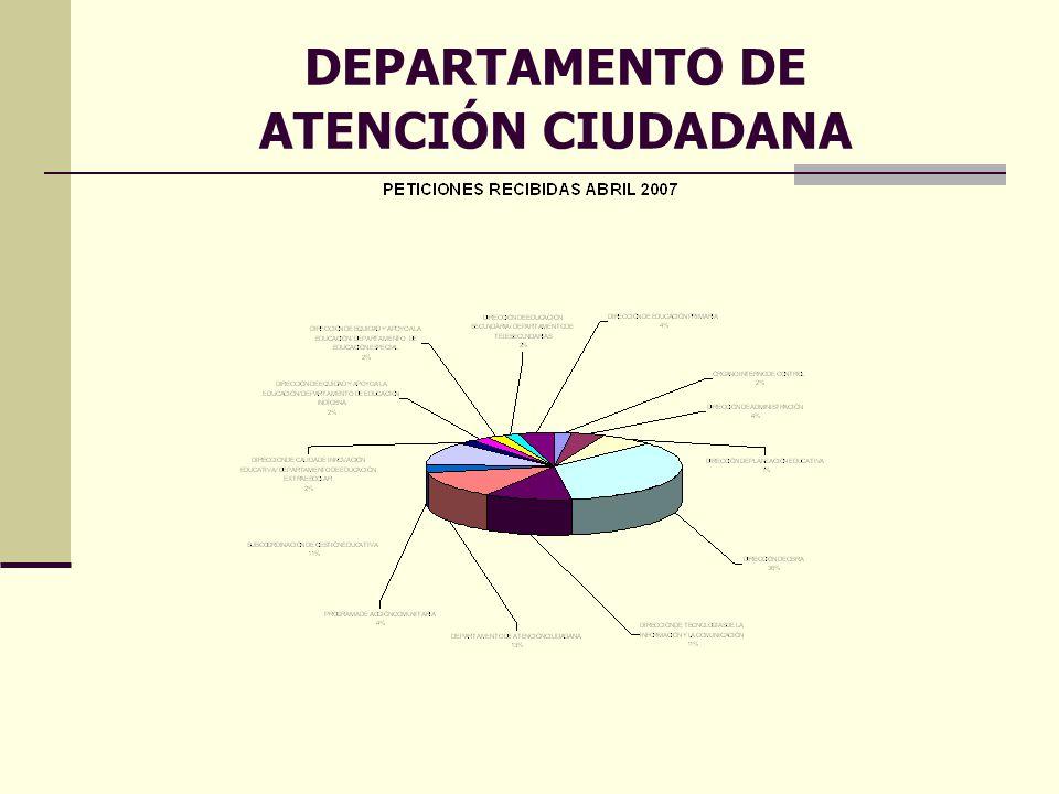 DEPARTAMENTO DE ATENCIÓN CIUDADANA