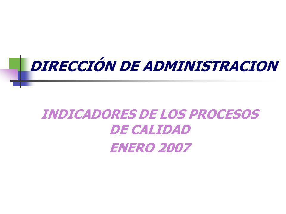 DIRECCIÓN DE ADMINISTRACION INDICADORES DE LOS PROCESOS DE CALIDAD ENERO 2007