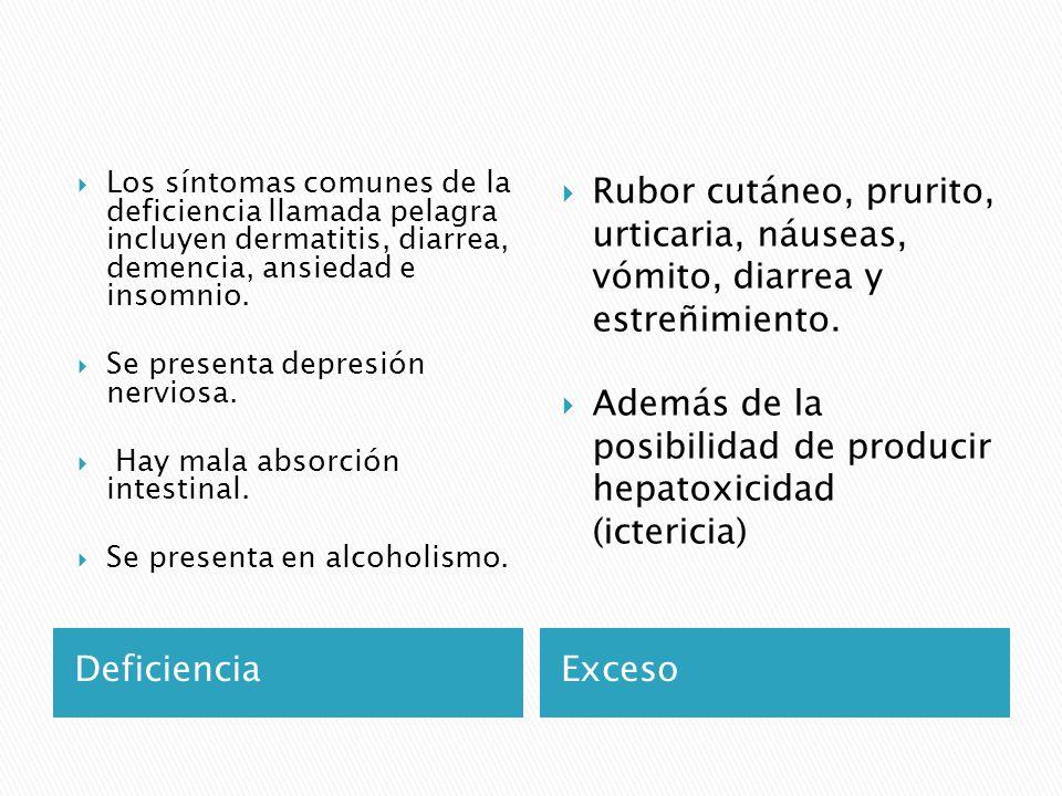 DeficienciaExceso Los síntomas comunes de la deficiencia llamada pelagra incluyen dermatitis, diarrea, demencia, ansiedad e insomnio.
