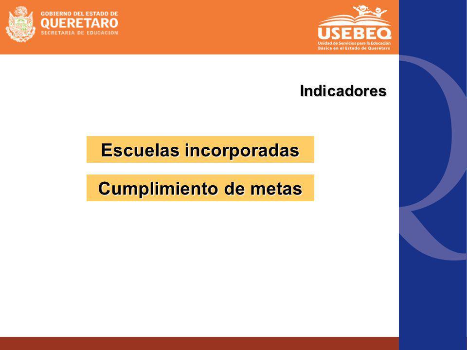 Indicadores Escuelas incorporadas Cumplimiento de metas