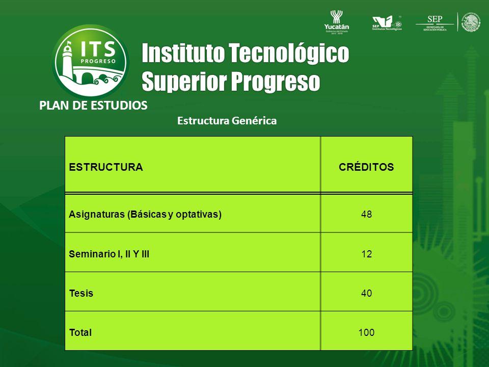 Instituto Tecnológico Superior Progreso PLAN DE ESTUDIOS Estructura Genérica ESTRUCTURACRÉDITOS Asignaturas (Básicas y optativas)48 Seminario I, II Y III12 Tesis40 Total100