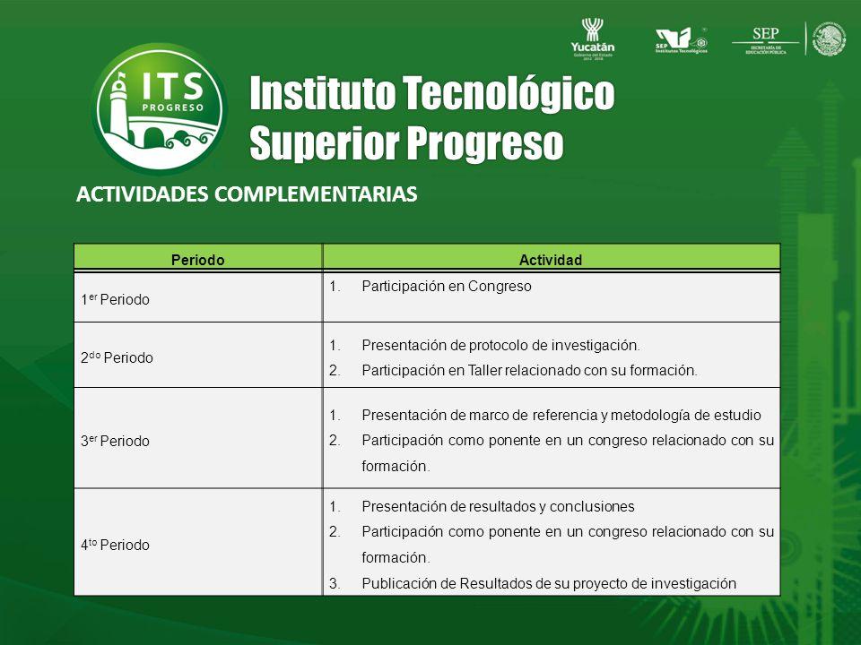 Instituto Tecnológico Superior Progreso PeriodoActividad 1 er Periodo 1.Participación en Congreso 2 do Periodo 1.Presentación de protocolo de investigación.