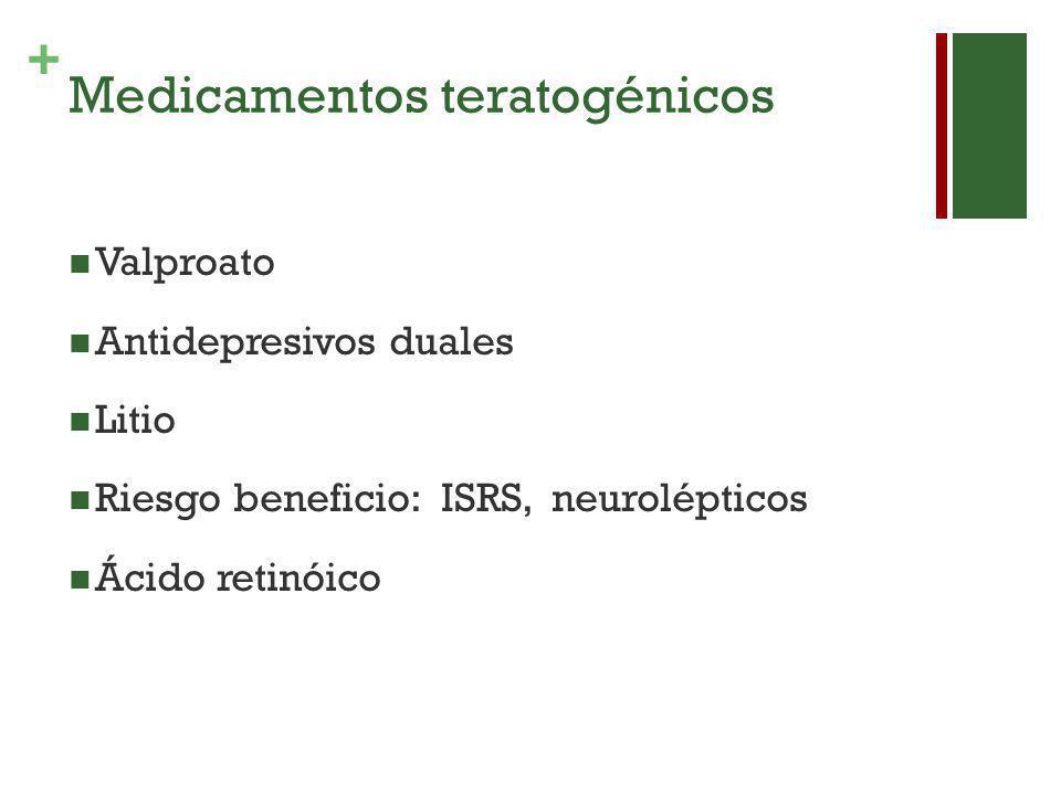 + Medicamentos teratogénicos Valproato Antidepresivos duales Litio Riesgo beneficio: ISRS, neurolépticos Ácido retinóico