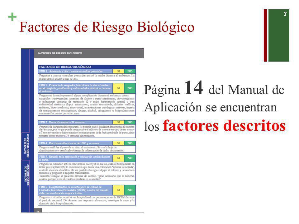 + Página 14 del Manual de Aplicación se encuentran los factores descritos 7 Factores de Riesgo Biológico