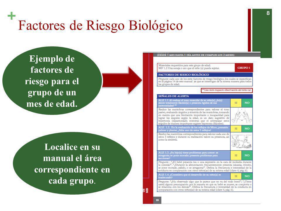 + 8 Ejemplo de factores de riesgo para el grupo de un mes de edad. Localice en su manual el área correspondiente en cada grupo.