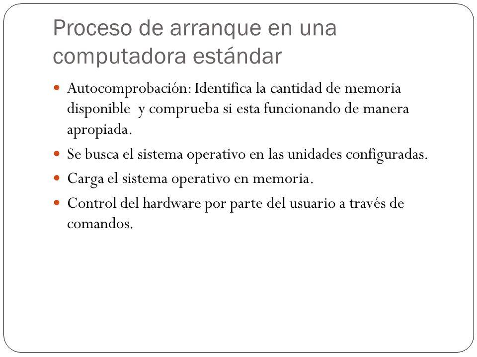 Proceso de arranque en una computadora estándar Autocomprobación: Identifica la cantidad de memoria disponible y comprueba si esta funcionando de manera apropiada.