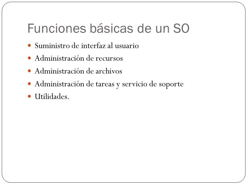 Funciones básicas de un SO Suministro de interfaz al usuario Administración de recursos Administración de archivos Administración de tareas y servicio de soporte Utilidades.
