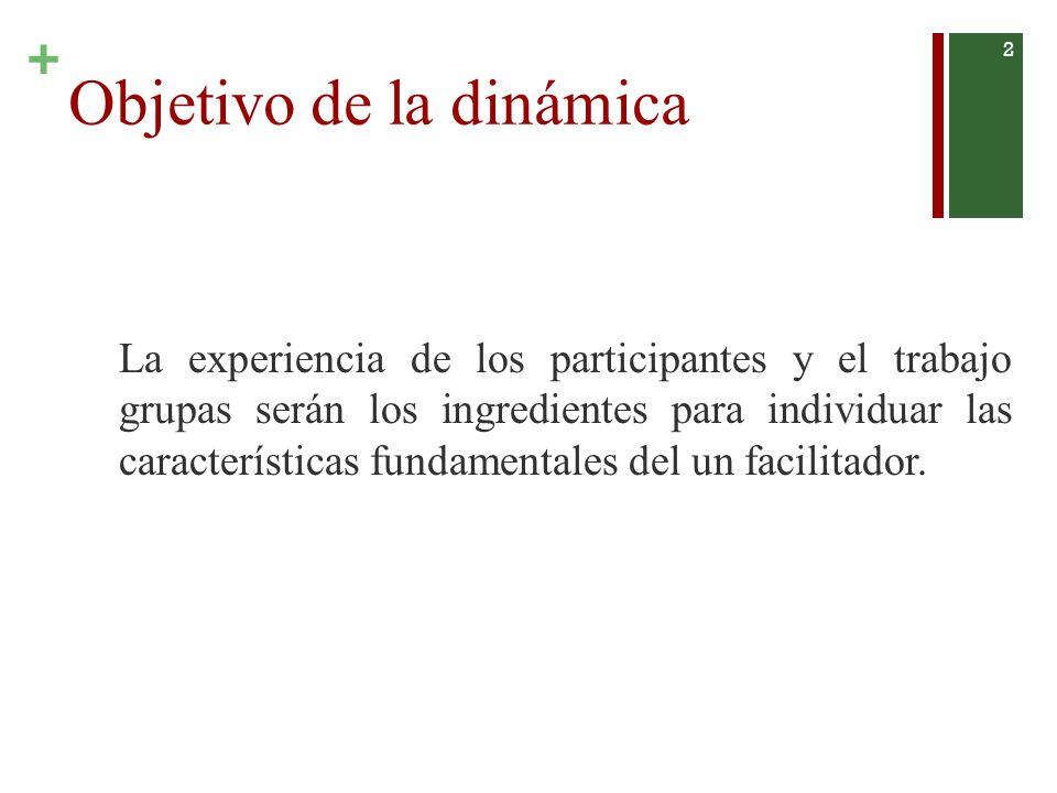 + Objetivo de la dinámica 2 La experiencia de los participantes y el trabajo grupas serán los ingredientes para individuar las características fundame