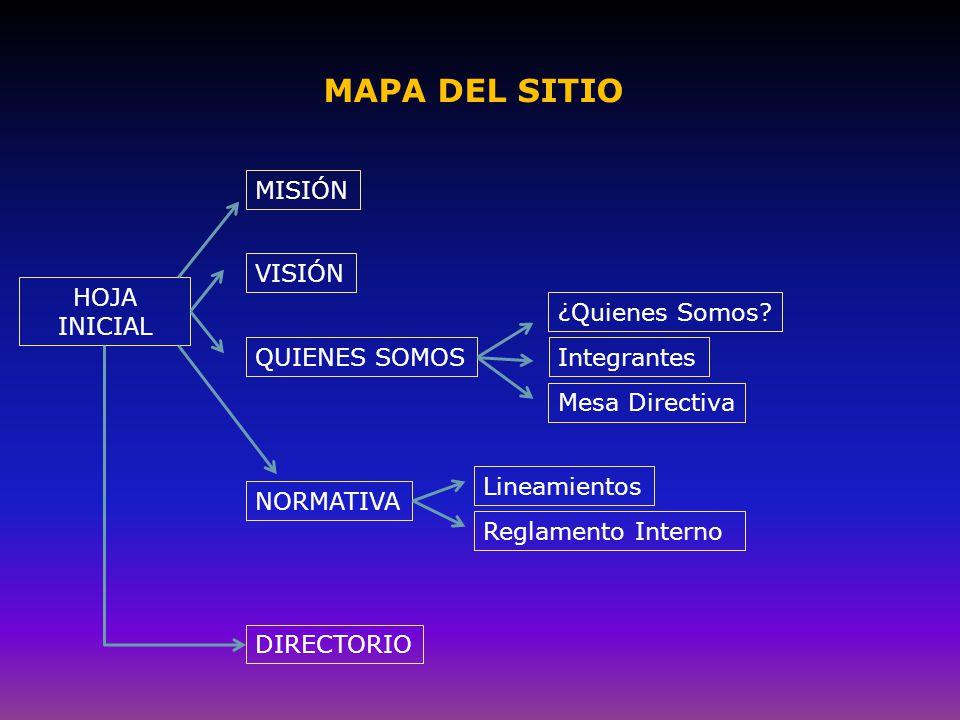 MAPA DEL SITIO HOJA INICIAL MISIÓN VISIÓN QUIENES SOMOS ¿Quienes Somos.