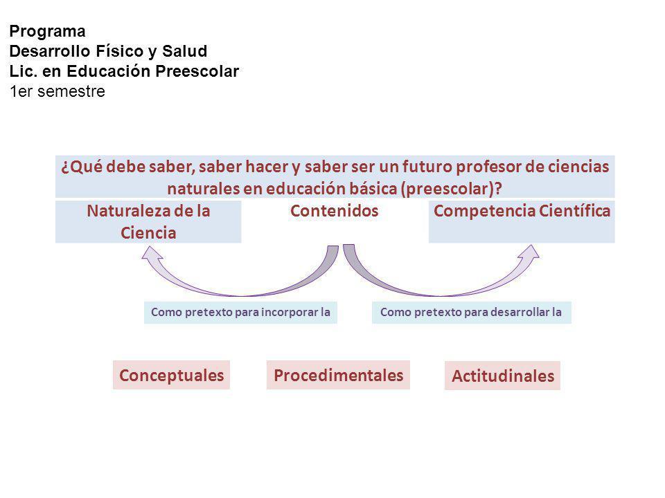 ¿Qué debe saber, saber hacer y saber ser un futuro profesor de ciencias naturales en educación básica (preescolar).