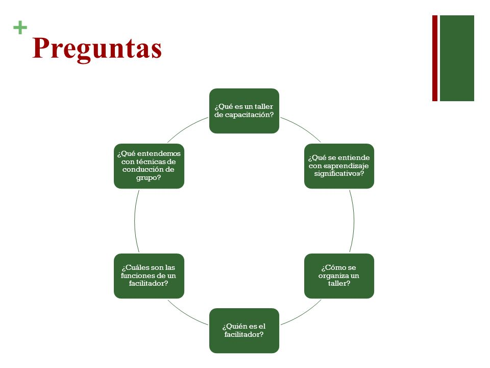 + Preguntas ¿Qué es un taller de capacitación? ¿Qué se entiende con «aprendizaje significativo»? ¿Cómo se organiza un taller? ¿Quién es el facilitador