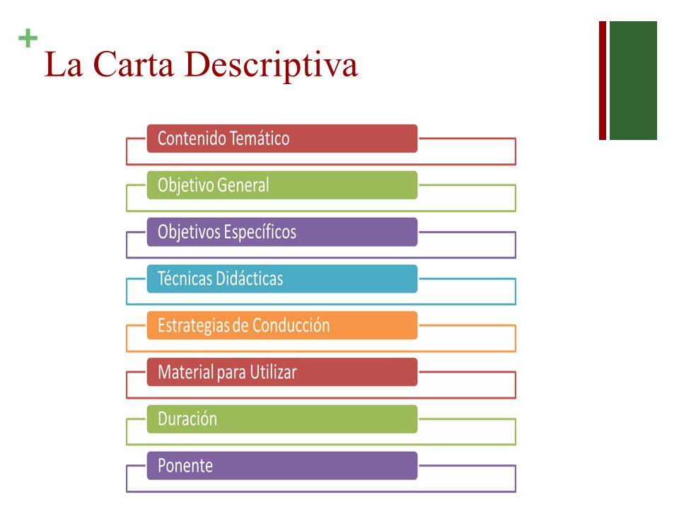 + La Carta Descriptiva