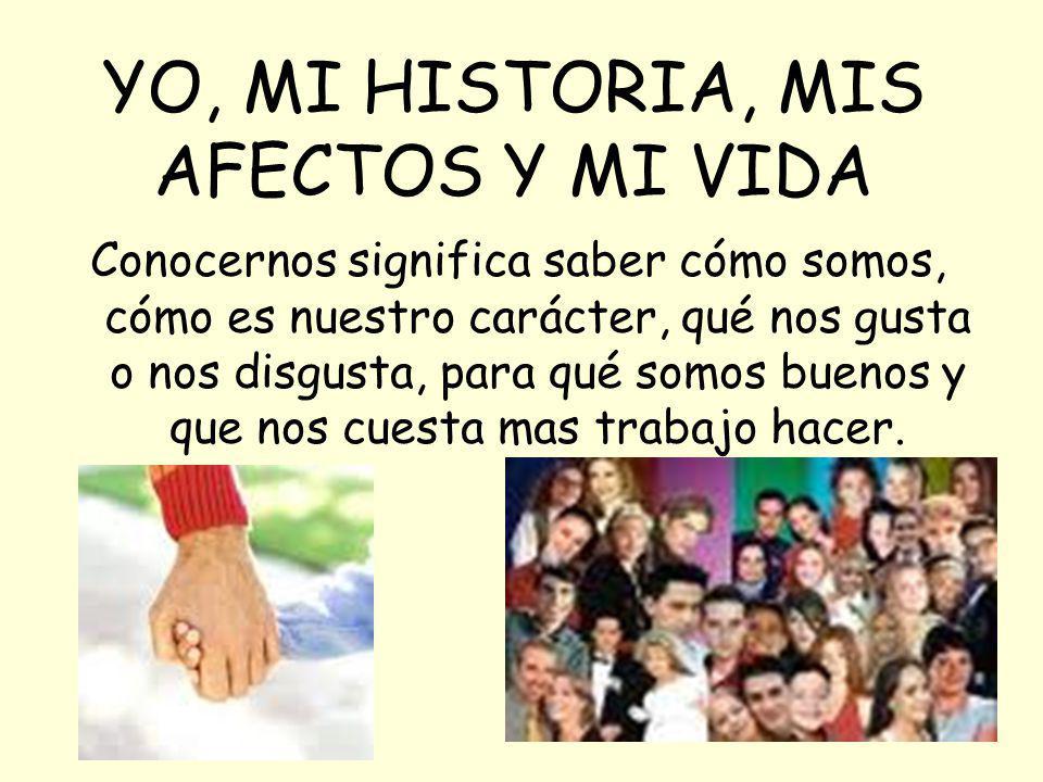 YO, MI HISTORIA, MIS AFECTOS Y MI VIDA Conocernos significa saber cómo somos, cómo es nuestro carácter, qué nos gusta o nos disgusta, para qué somos b