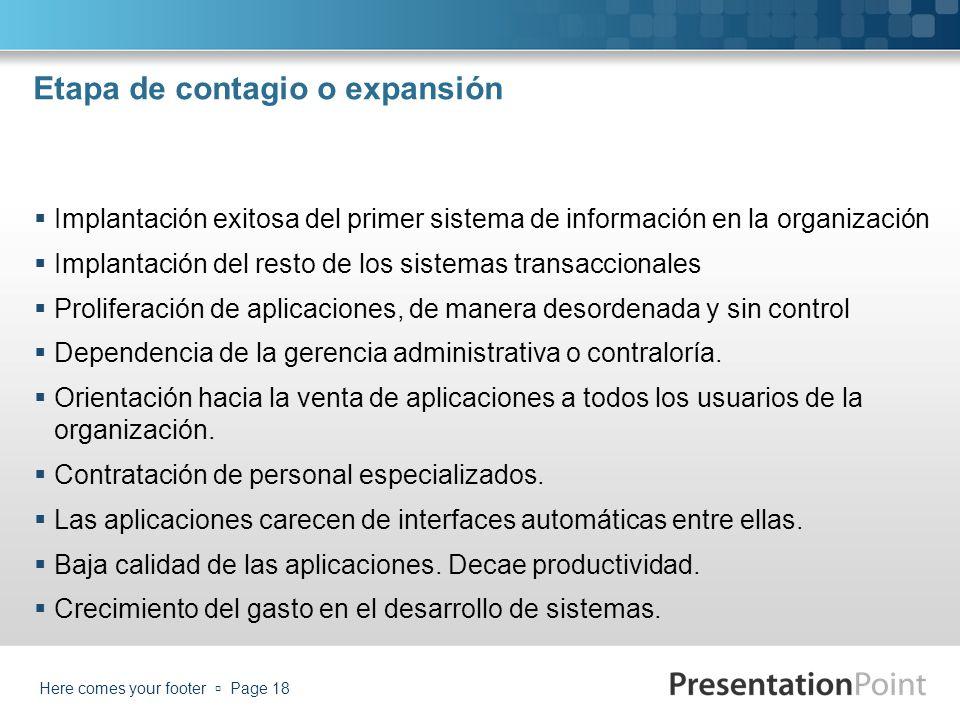 Etapa de contagio o expansión Implantación exitosa del primer sistema de información en la organización Implantación del resto de los sistemas transac