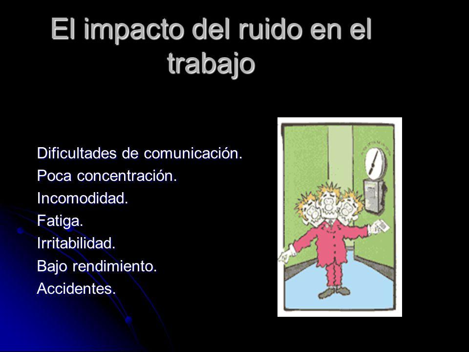 Dificultades de comunicación. Poca concentración. Incomodidad.Fatiga.Irritabilidad. Bajo rendimiento. Accidentes. El impacto del ruido en el trabajo