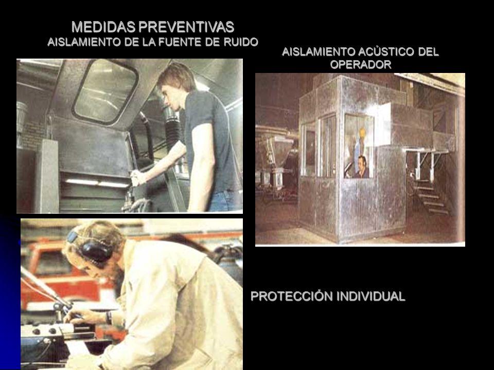 MEDIDAS PREVENTIVAS AISLAMIENTO DE LA FUENTE DE RUIDO AISLAMIENTO ACÚSTICO DEL OPERADOR PROTECCIÓN INDIVIDUAL