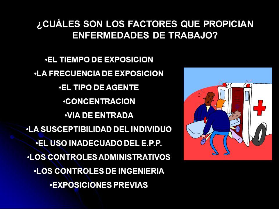 TRAUMA ACUSTICO CRONICO LESION COCLEAR.GENERALMENTE BILATERAL Y SIMETRICA.