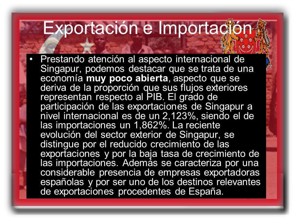 Exportación e Importación Prestando atención al aspecto internacional de Singapur, podemos destacar que se trata de una economía muy poco abierta, asp