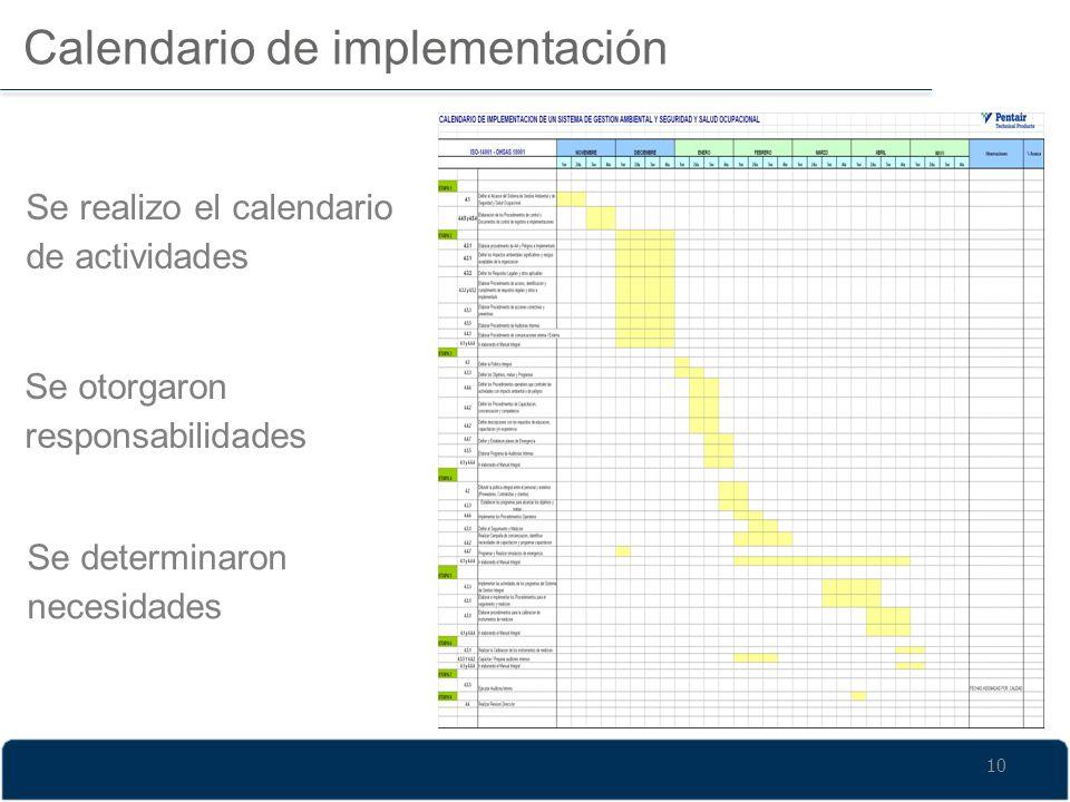 Calendario de implementación Se realizo el calendario de actividades Se determinaron necesidades Se otorgaron responsabilidades 10