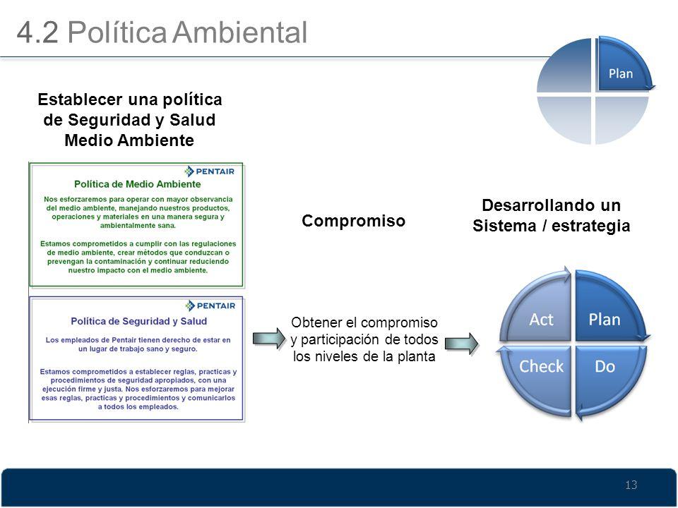 4.2 Política Ambiental Health an Safety Policy Establecer una política de Seguridad y Salud Medio Ambiente Obtener el compromiso y participación de to