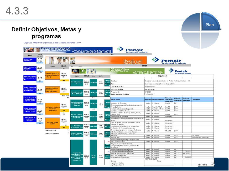 4.3.3 Definir Objetivos, Metas y programas 16